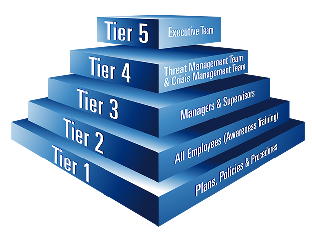 pyramid corporate - all 5 tiers - web600